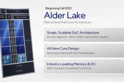 Новая платформа Intel Alder Lake дебютирует осенью с шестью моделями процессоров, cамыми мощными и самыми дорогими